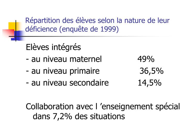 Répartition des élèves selon la nature de leur déficience (enquête de 1999)