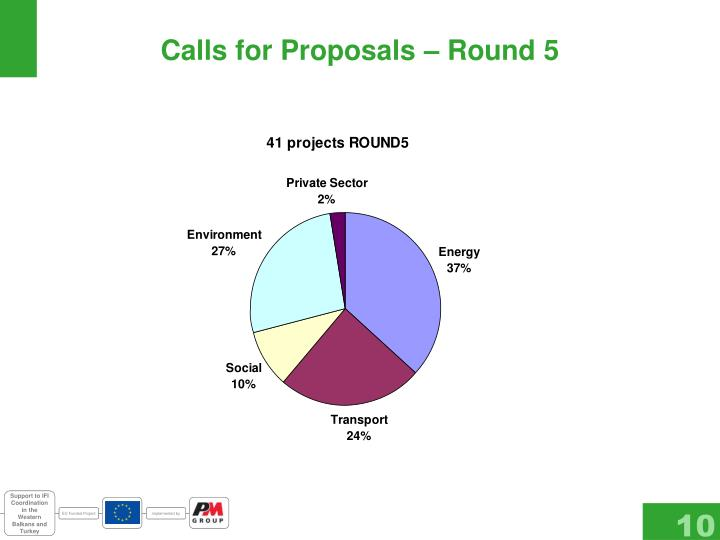 Calls for Proposals – Round 5