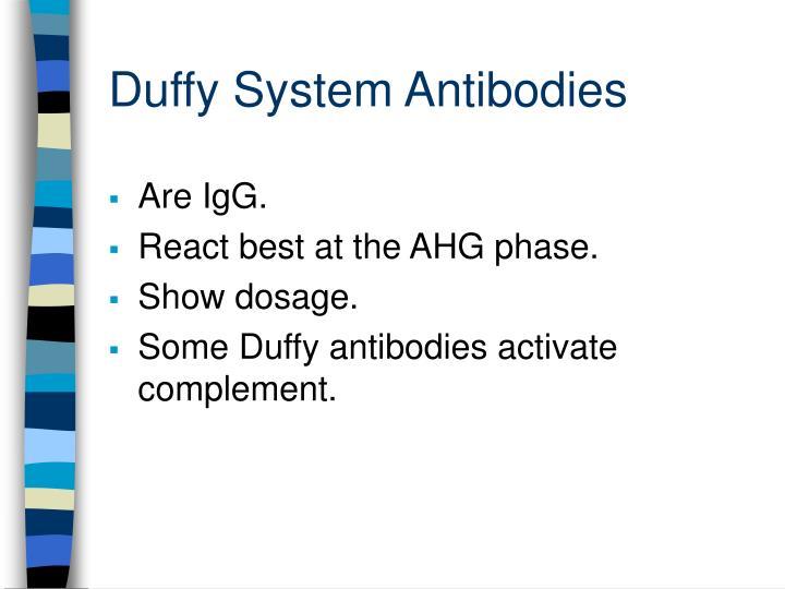 Duffy System Antibodies