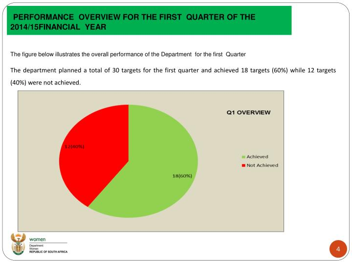 PERFORMANCE  OVERVIEW FOR THE FIRST  QUARTER OF THE 2014/15FINANCIAL  YEAR