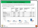 programme 1 financial performance
