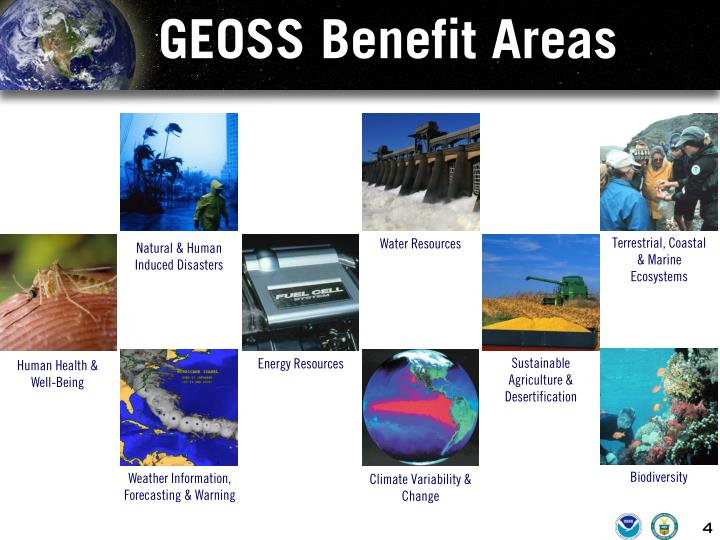 GEOSS Benefit Areas