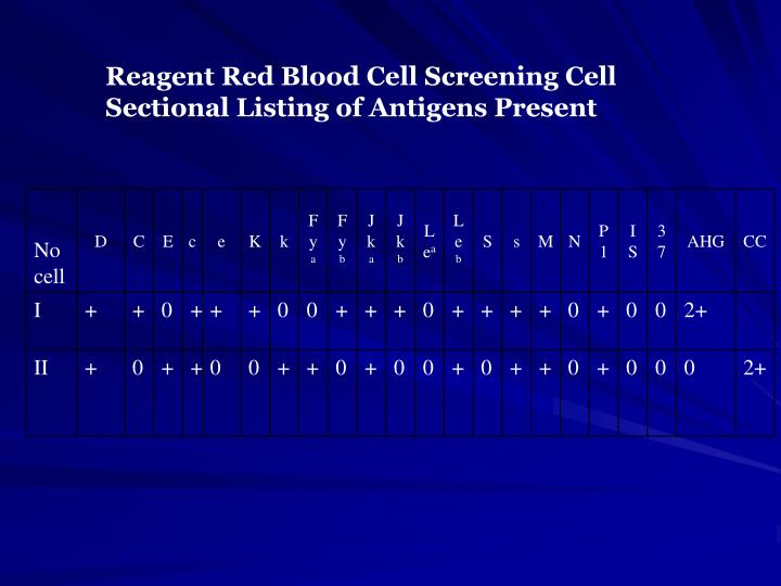 Reagent Red Blood Cell Screening Cell