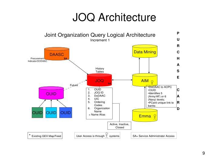 JOQ Architecture