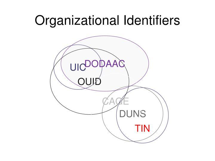 Organizational Identifiers