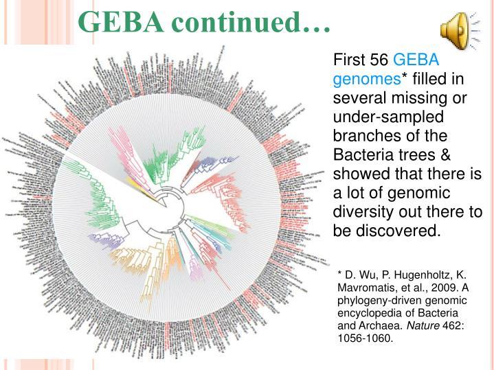 GEBA continued…