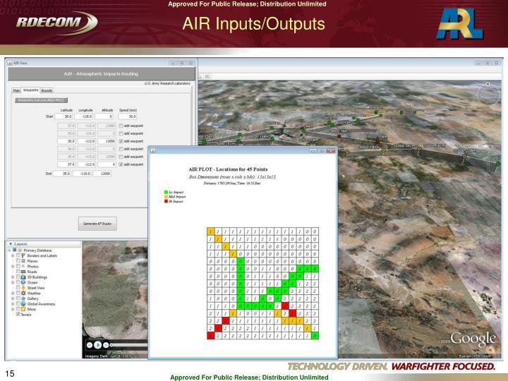 AIR Inputs/Outputs