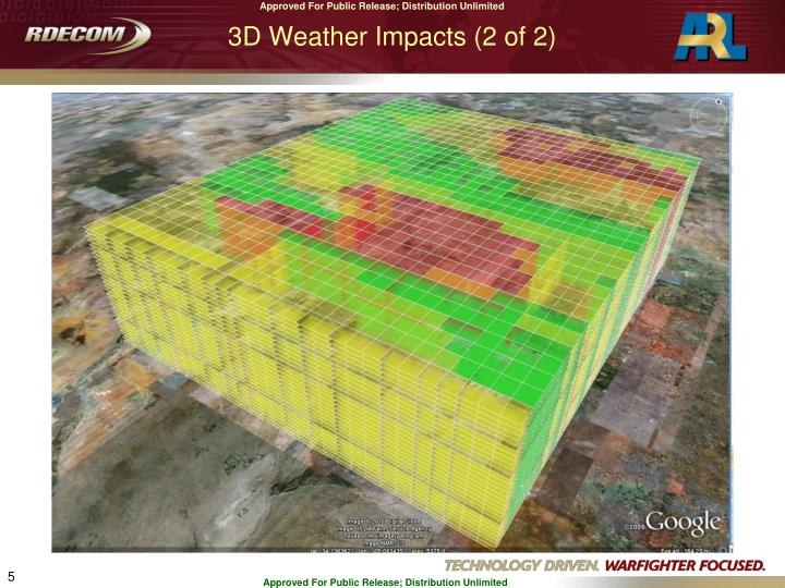 3D Weather Impacts (2 of 2)