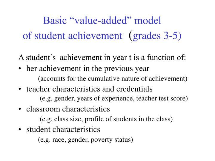 """Basic """"value-added"""" model"""