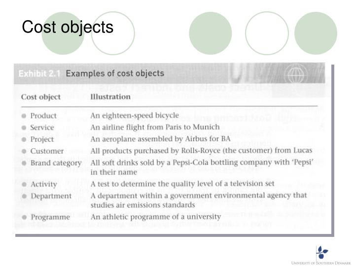 Cost objects
