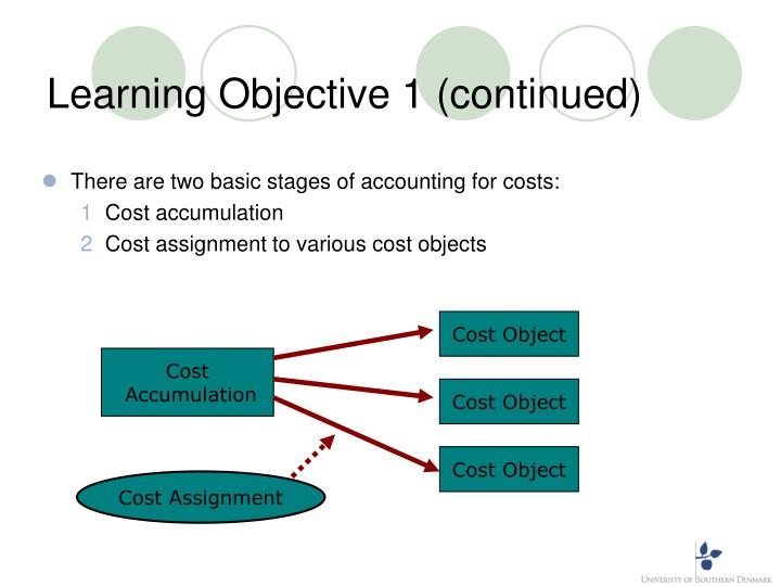 Learning Objective 1 (continued)