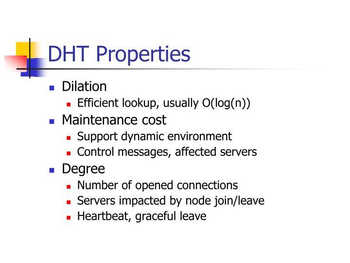 DHT Properties