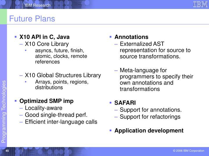 X10 API in C, Java