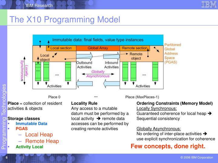 The X10 Programming Model