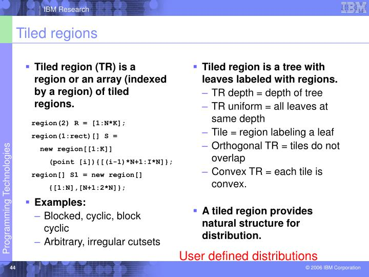 Tiled region (TR) is a region or an array (indexed by a region) of tiled regions.