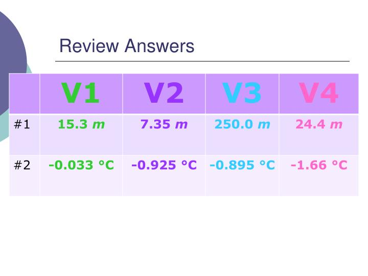 Review Answers
