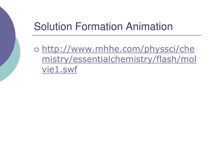 Solution Formation Animation
