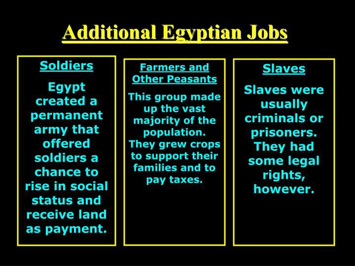 Additional Egyptian Jobs