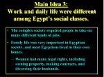 main idea 3 work and daily life were different among egypt s social classes