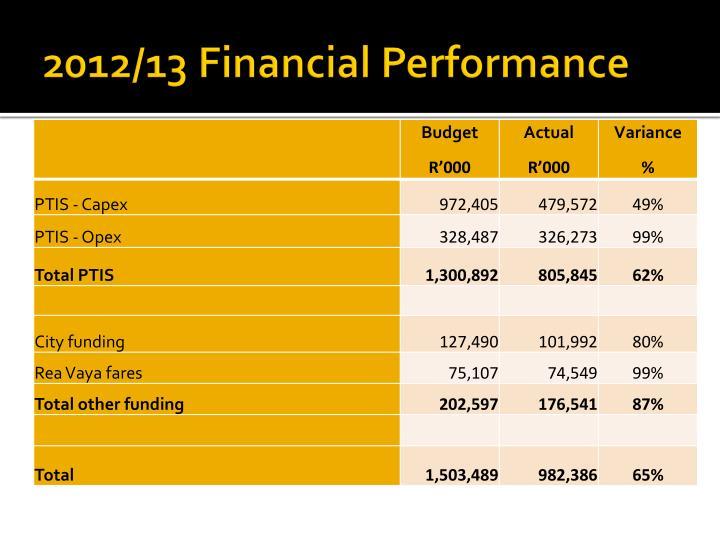 2012/13 Financial Performance