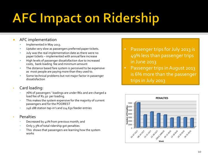 AFC Impact on Ridership