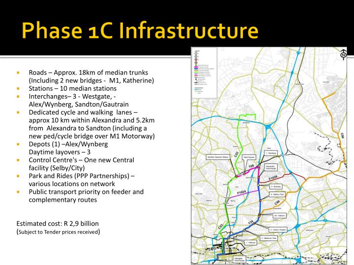 Phase 1C Infrastructure