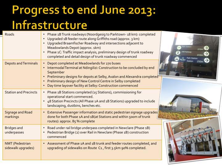 Progress to end June 2013: Infrastructure
