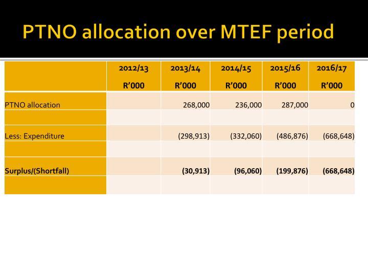 PTNO allocation over MTEF period