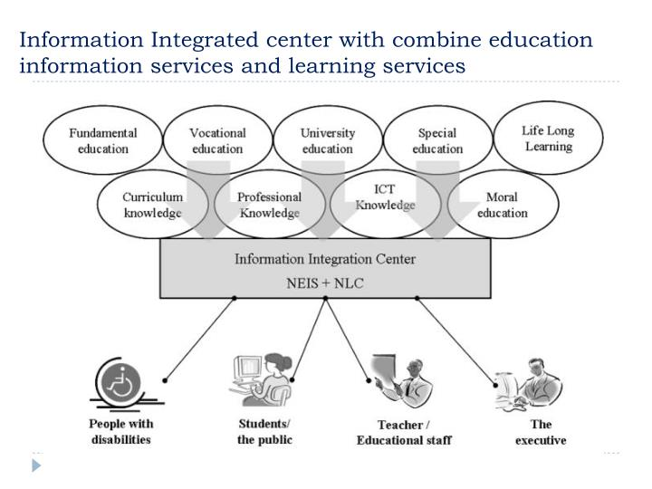 Information Integrated center with combine education information services and learning services