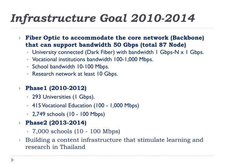 Infrastructure Goal 2010-2014
