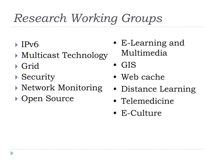 Research Working Groups
