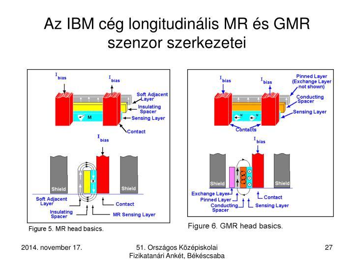 Az IBM cég longitudinális MR és GMR szenzor szerkezetei