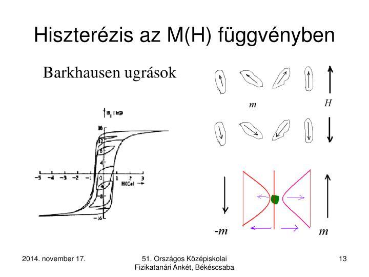 Hiszterézis az M(H) függvényben
