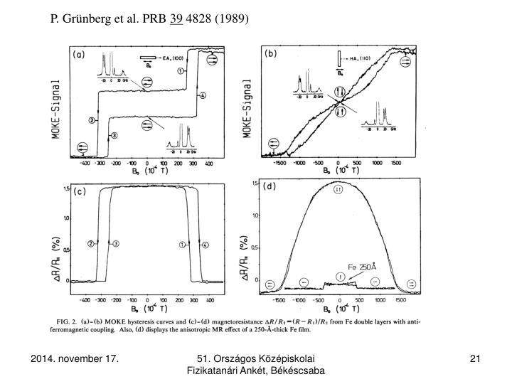 P. Grünberg et al. PRB