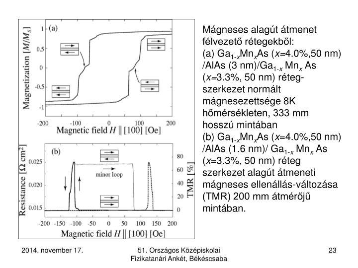 Mágneses alagút átmenet félvezető rétegekből: