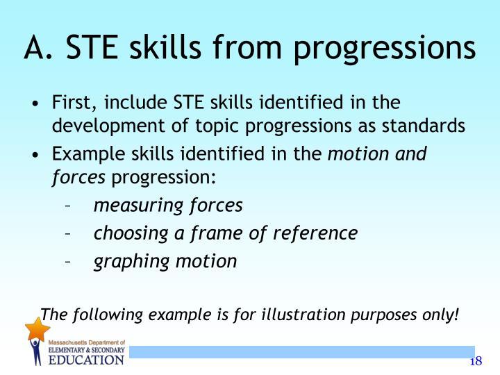 A. STE skills from progressions