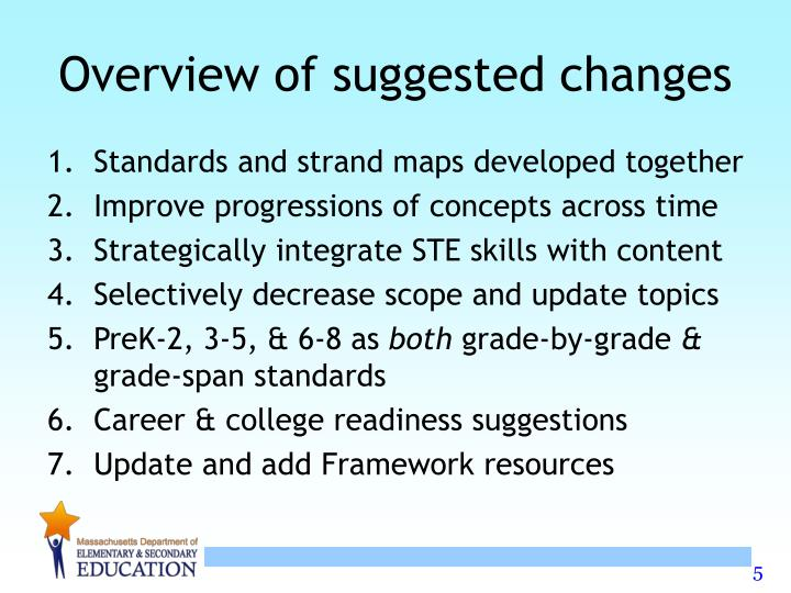 Overview of suggested changes