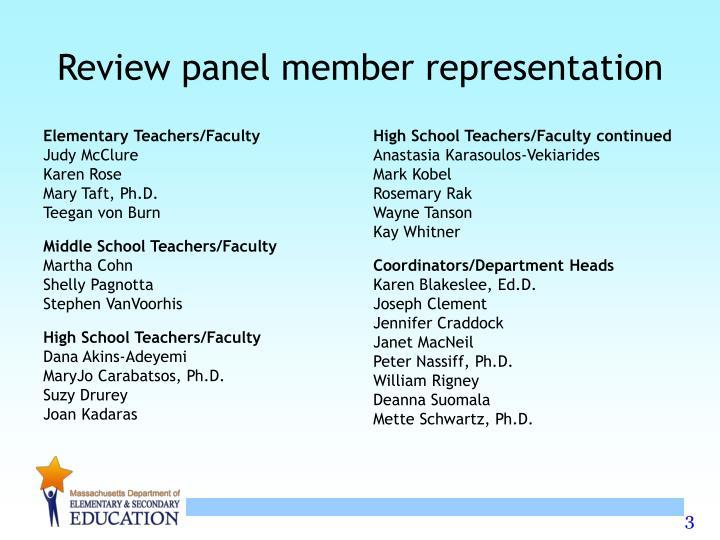Elementary Teachers/Faculty
