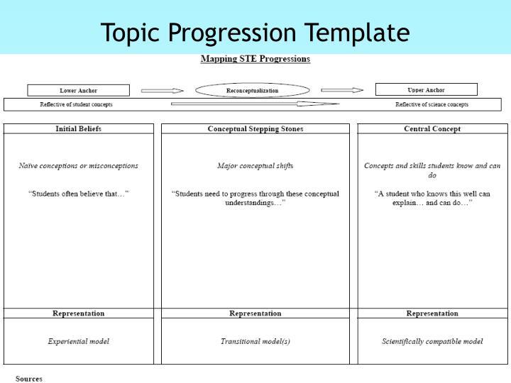 Topic Progression Template