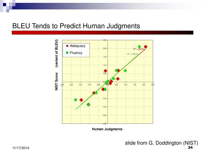 BLEU Tends to Predict Human Judgments