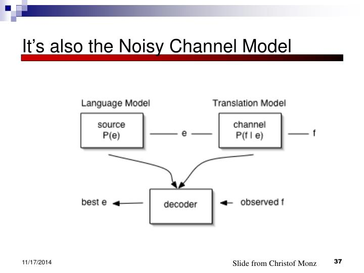 It's also the Noisy Channel Model