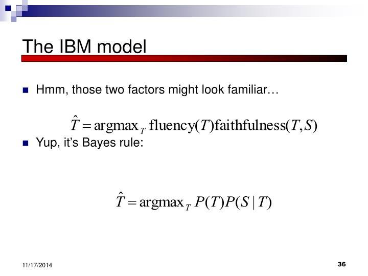 The IBM model