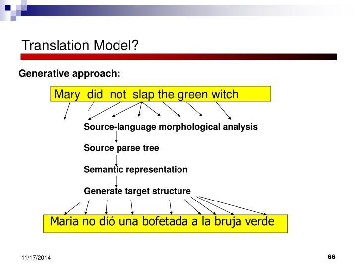 Translation Model?