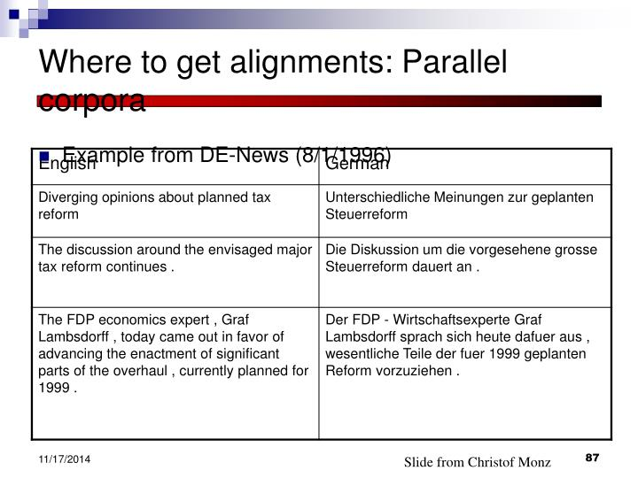 Where to get alignments: Parallel corpora