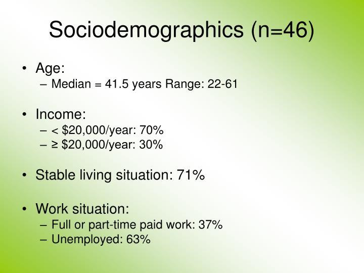 Sociodemographics (n=46)
