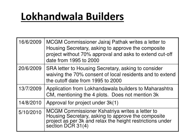 Lokhandwala Builders