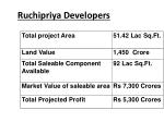 ruchipriya developers2