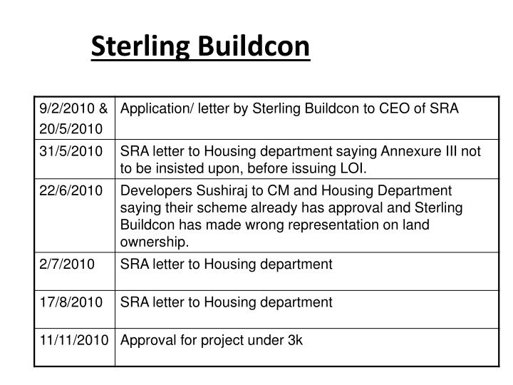Sterling Buildcon