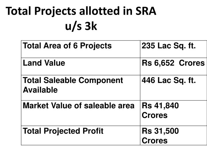 Total Projects allotted in SRA u/s 3k