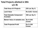 total projects allotted in sra u s 3k1